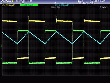 Figure 10. Operating waveforms at 50 percent load. VDS = Yellow, VGS = Green, IL = Blue. Source: Wolfspeed