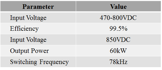 Table 2. Boost Converter Electrical Specifications. Source: Wolfspeed
