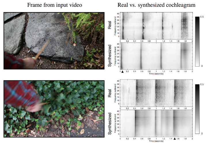 The team trained a model to synthesize plausible impact sounds from silent videos, a task that requires implicit knowledge of material properties and physical interactions. (Image Credit: MIT CSAIL)