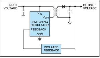The switching supply converts a DC to AC, passes it through a step-up or step-down transformer, and then filters it to provide the DC output; a feedback loop controls the switching parameters to maintain the regulated output. Image source: Maxim Integrated