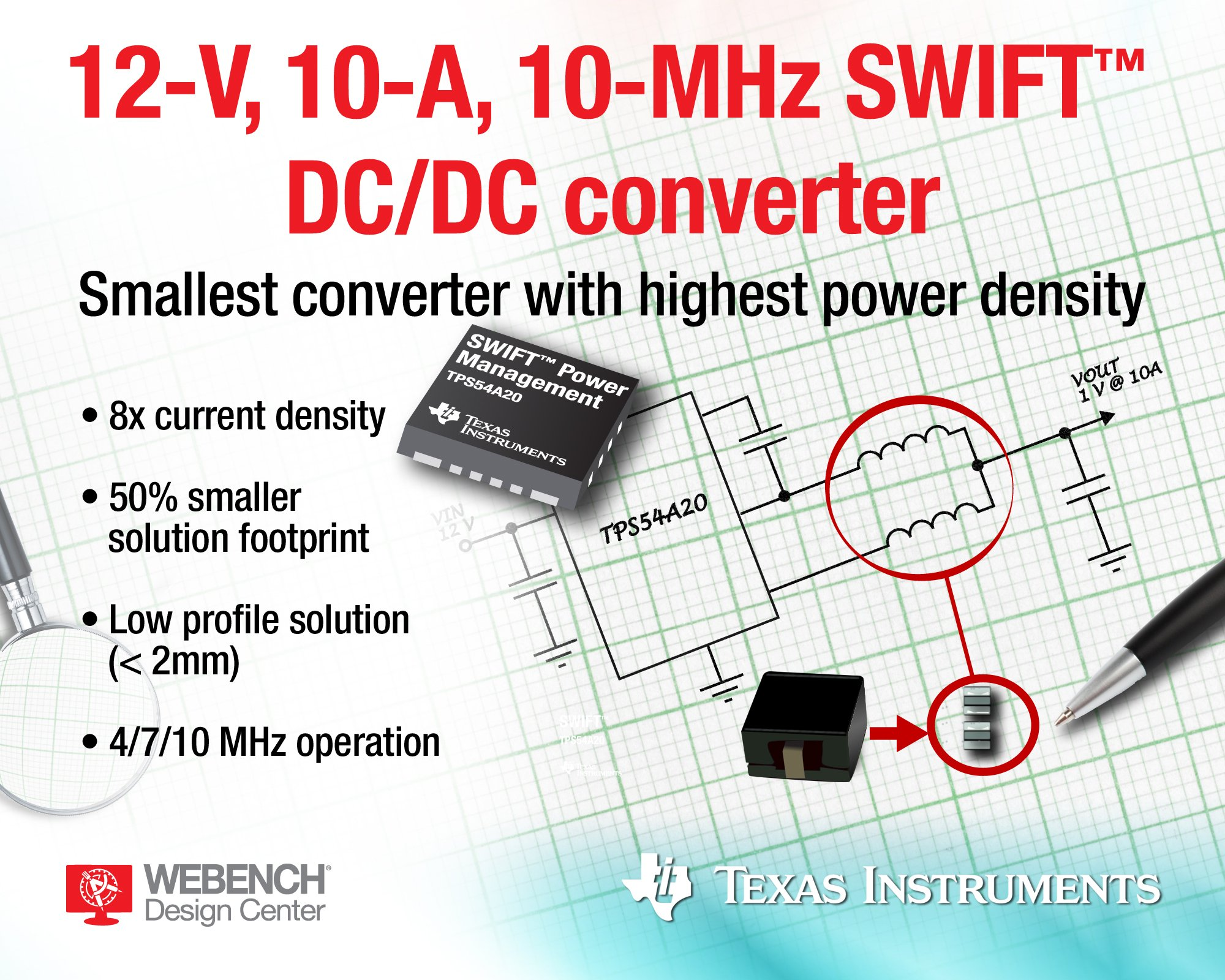 Outpouring Of Power Supply Devices Continues With Tiny Low Voltage Cheap High Current Dc To Invertercircuit Diagram World The Tps54a20 From Texas Instruments Is A 12 V Single Digit