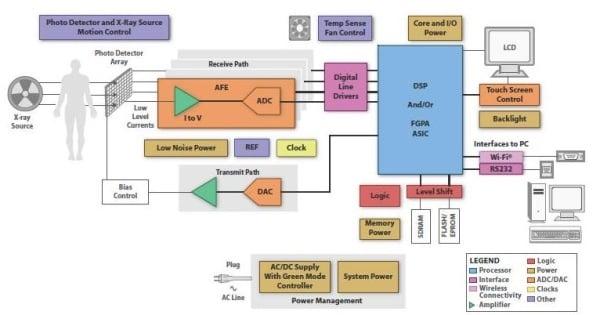 the filmmaker's guide to digital imaging pdf